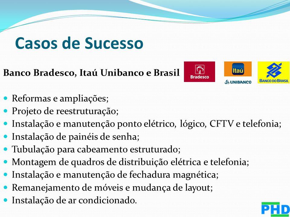 Banco Bradesco, Itaú Unibanco e Brasil Reformas e ampliações; Projeto de reestruturação; Instalação e manutenção ponto elétrico, lógico, CFTV e telefo