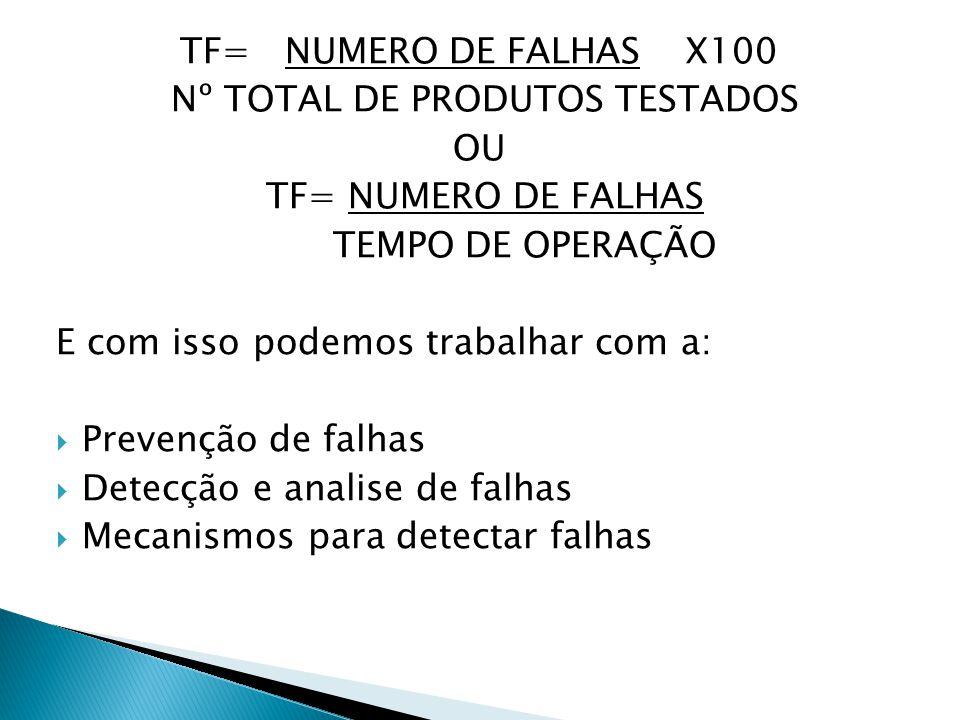 TF= NUMERO DE FALHAS X100 Nº TOTAL DE PRODUTOS TESTADOS OU TF= NUMERO DE FALHAS TEMPO DE OPERAÇÃO E com isso podemos trabalhar com a:  Prevenção de f