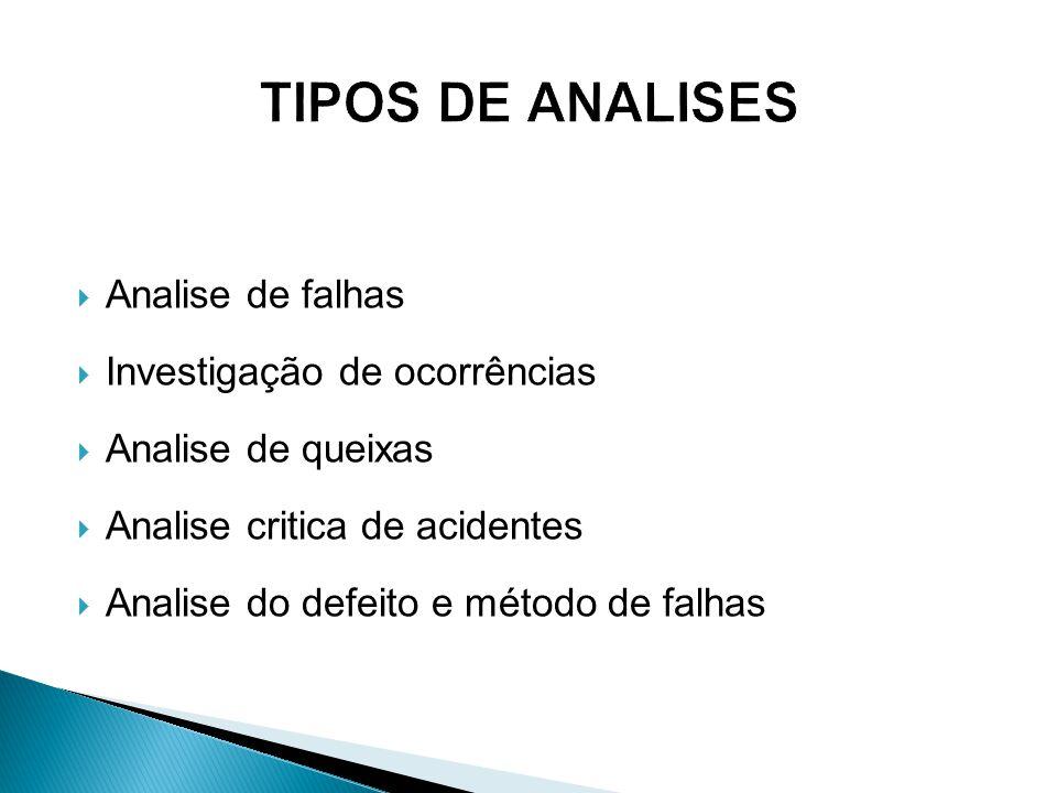  Analise de falhas  Investigação de ocorrências  Analise de queixas  Analise critica de acidentes  Analise do defeito e método de falhas