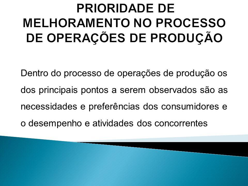 Dentro do processo de operações de produção os dos principais pontos a serem observados são as necessidades e preferências dos consumidores e o desemp