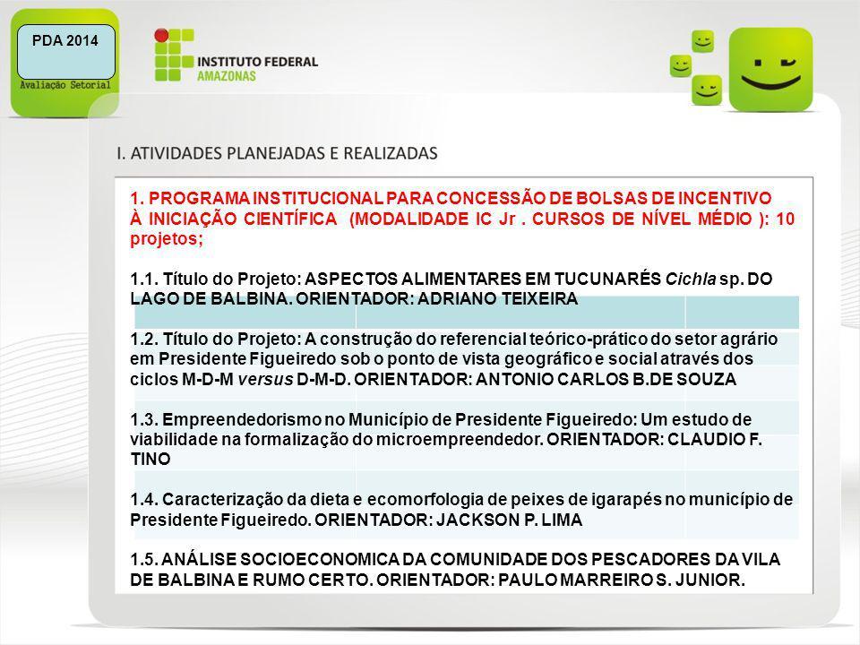PDA 2014 1. PROGRAMA INSTITUCIONAL PARA CONCESSÃO DE BOLSAS DE INCENTIVO À INICIAÇÃO CIENTÍFICA (MODALIDADE IC Jr. CURSOS DE NÍVEL MÉDIO ): 10 projeto