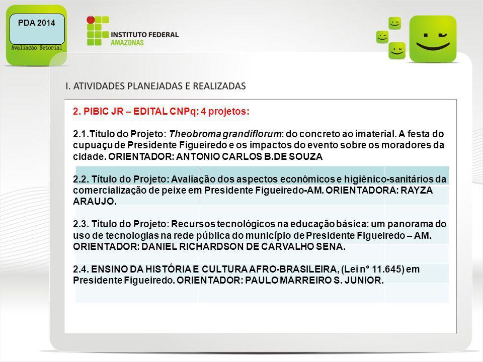 PDA 2014 2. PIBIC JR – EDITAL CNPq: 4 projetos: 2.1.Título do Projeto: Theobroma grandiflorum: do concreto ao imaterial. A festa do cupuaçu de Preside