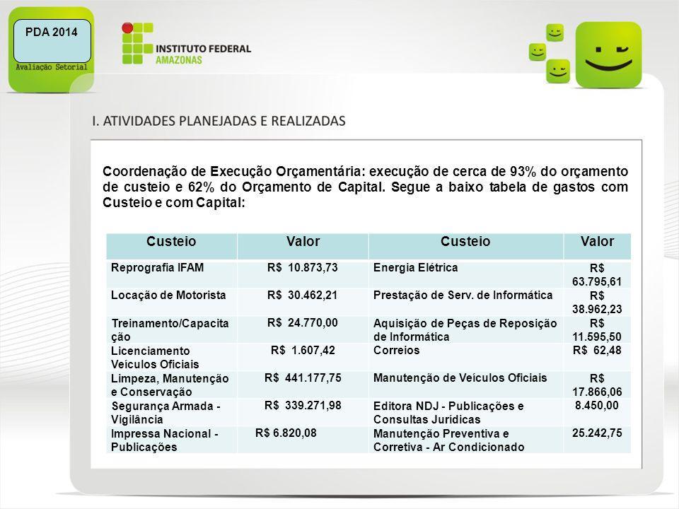 PDA 2014 CusteioValorCusteioValor Reprografia IFAMR$ 10.873,73Energia ElétricaR$ 63.795,61 Locação de MotoristaR$ 30.462,21Prestação de Serv. de Infor