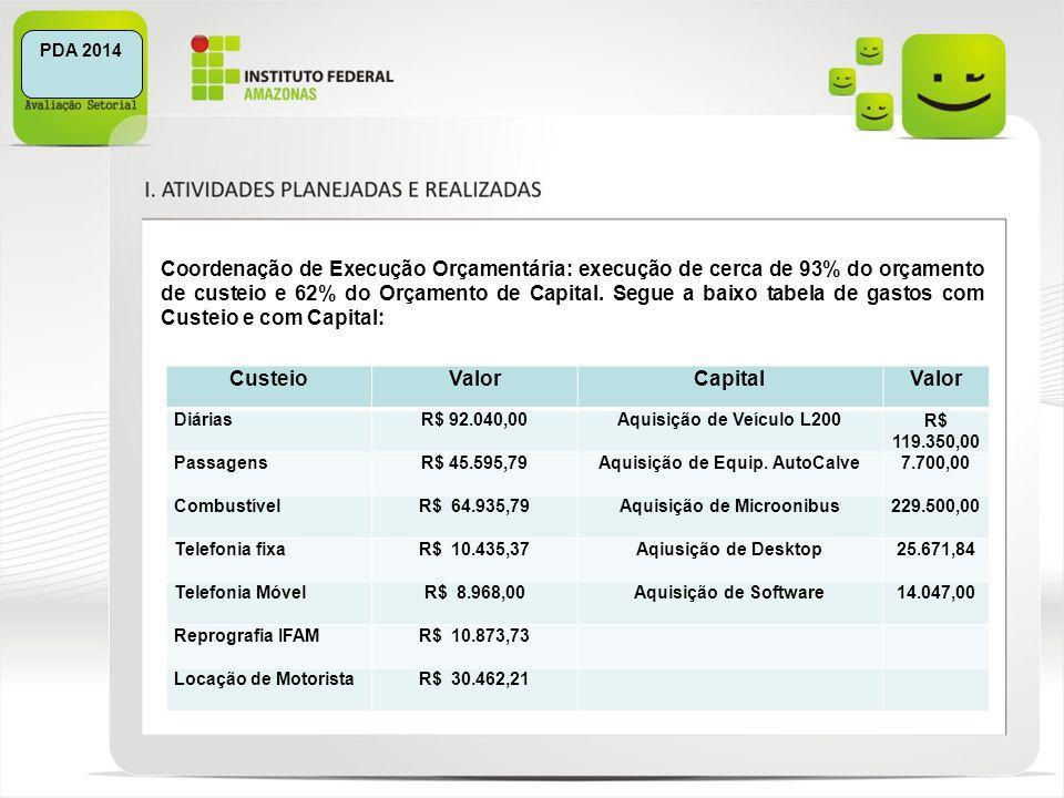 PDA 2014 CusteioValorCapitalValor DiáriasR$ 92.040,00Aquisição de Veículo L200R$ 119.350,00 PassagensR$ 45.595,79Aquisição de Equip. AutoCalve7.700,00