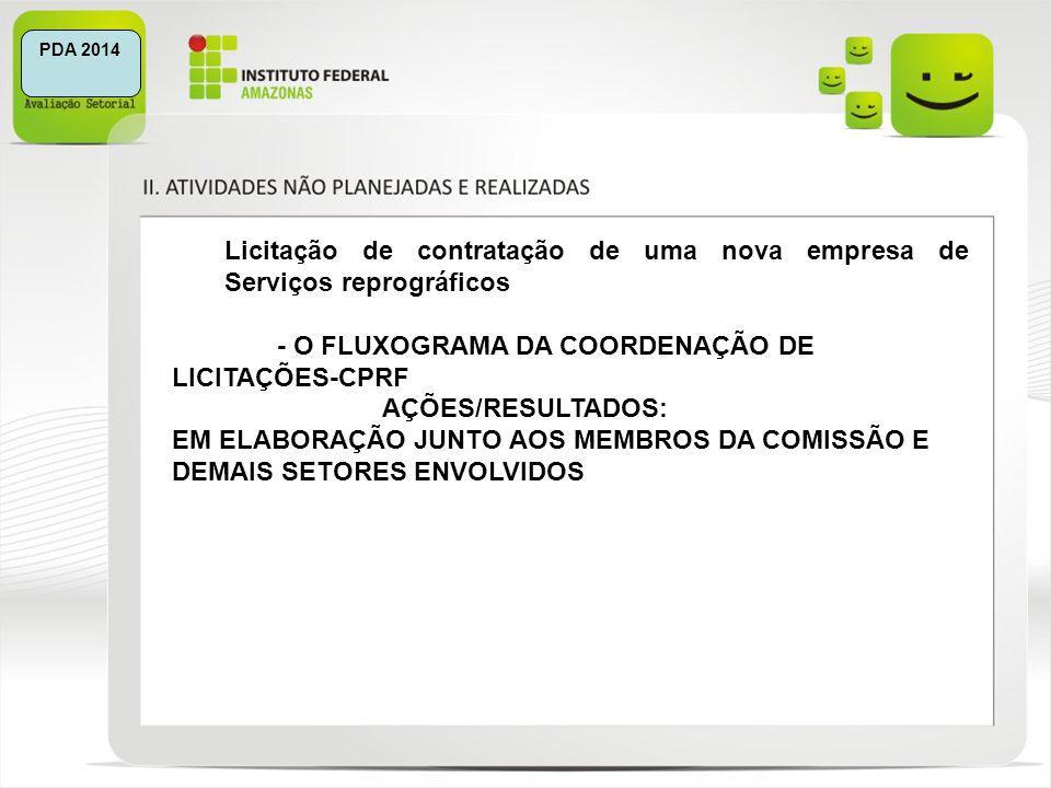 Licitação de contratação de uma nova empresa de Serviços reprográficos - O FLUXOGRAMA DA COORDENAÇÃO DE LICITAÇÕES-CPRF AÇÕES/RESULTADOS: EM ELABORAÇÃ