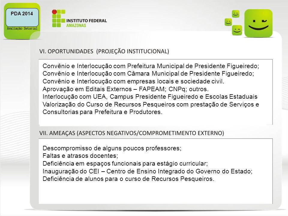 Convênio e Interlocução com Prefeitura Municipal de Presidente Figueiredo; Convênio e Interlocução com Câmara Municipal de Presidente Figueiredo; Conv