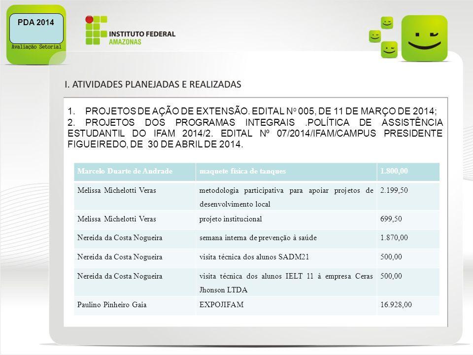 1.PROJETOS DE AÇÃO DE EXTENSÃO. EDITAL N o 005, DE 11 DE MARÇO DE 2014; 2. PROJETOS DOS PROGRAMAS INTEGRAIS.POLÍTICA DE ASSISTÊNCIA ESTUDANTIL DO IFAM