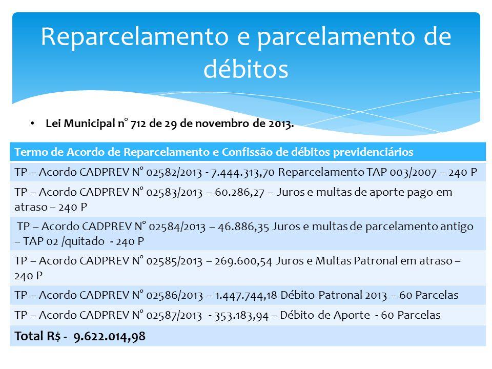 Reparcelamento e parcelamento de débitos Lei Municipal n° 712 de 29 de novembro de 2013. Termo de Acordo de Reparcelamento e Confissão de débitos prev