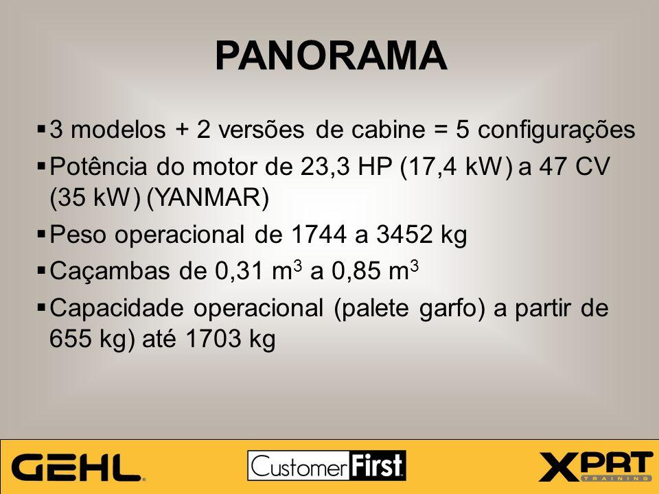 3 modelos + 2 versões de cabine = 5 configurações  Potência do motor de 23,3 HP (17,4 kW) a 47 CV (35 kW) (YANMAR)  Peso operacional de 1744 a 345