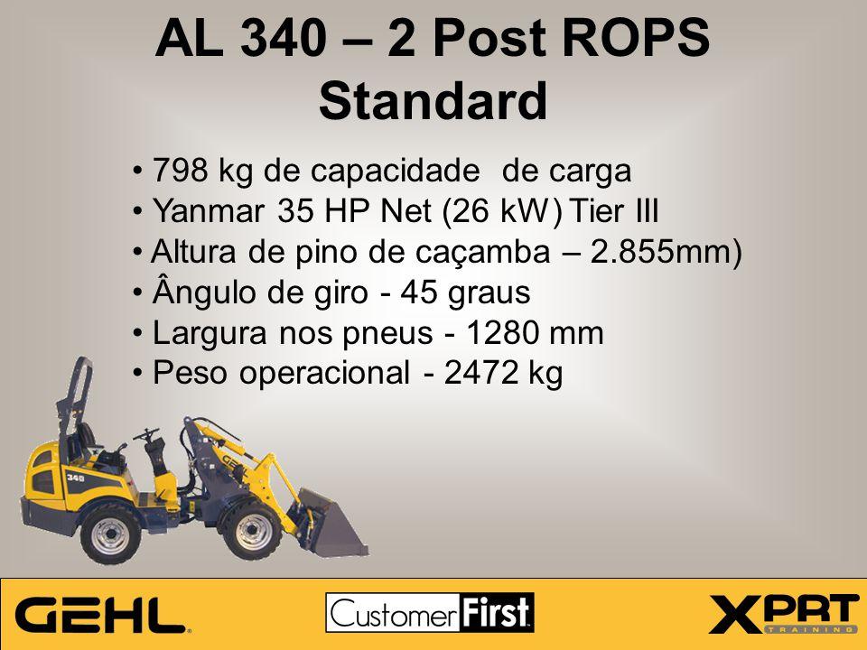 AL 340 – 2 Post ROPS Standard 798 kg de capacidade de carga Yanmar 35 HP Net (26 kW) Tier III Altura de pino de caçamba – 2.855mm) Ângulo de giro - 45