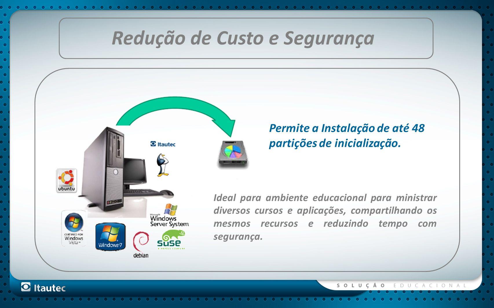 Redução de Custo e Segurança Permite a Instalação de até 48 partições de inicialização. Ideal para ambiente educacional para ministrar diversos cursos