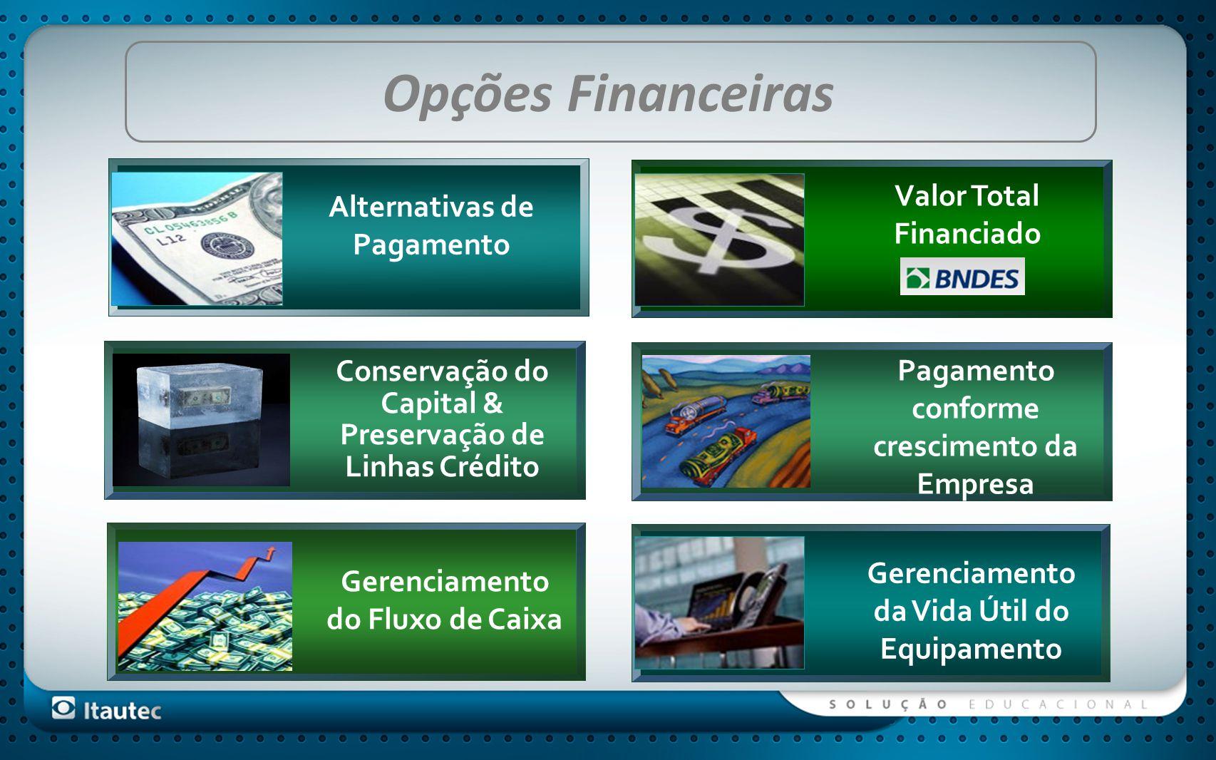 Alternativas de Pagamento Conservação do Capital & Preservação de Linhas Crédito Gerenciamento do Fluxo de Caixa Valor Total Financiado Pagamento conf
