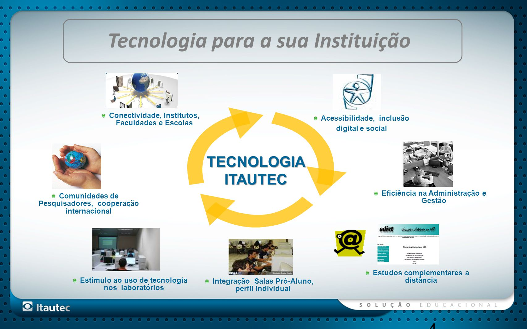 4 Estudos complementares a distância Eficiência na Administração e Gestão Conectividade, Institutos, Faculdades e Escolas Estímulo ao uso de tecnologi
