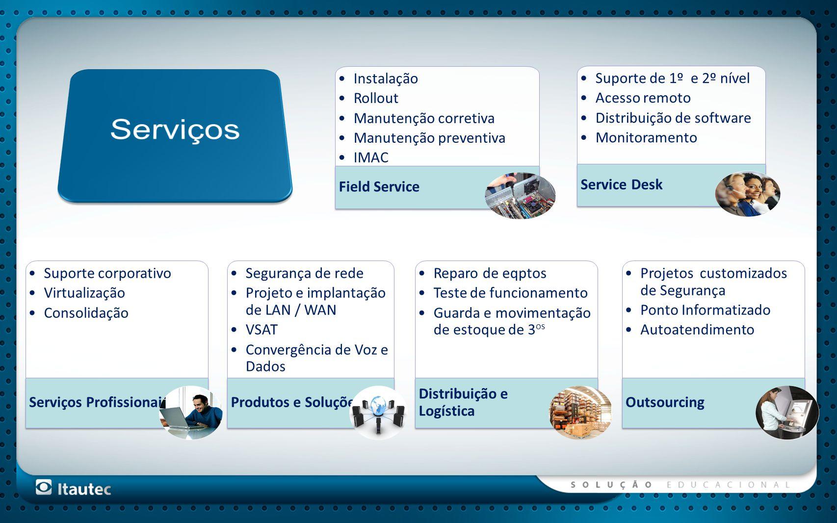 Instalação Rollout Manutenção corretiva Manutenção preventiva IMAC Field Service Suporte de 1º e 2º nível Acesso remoto Distribuição de software Monit