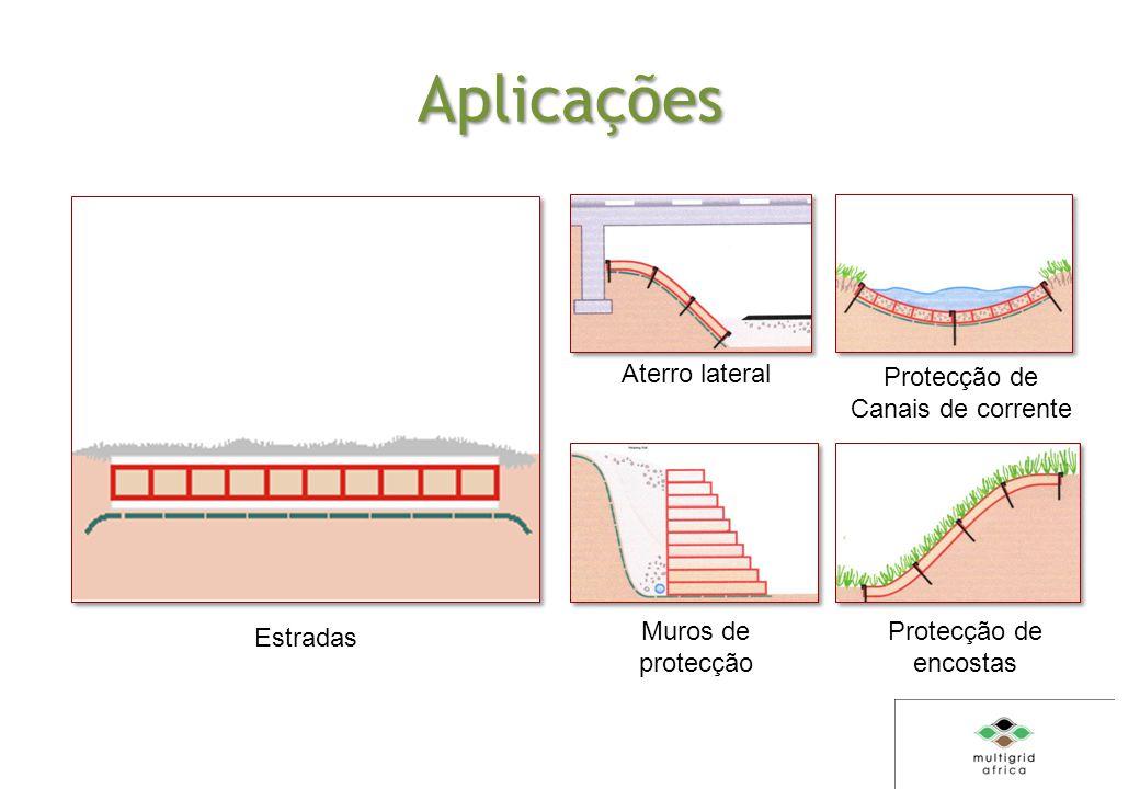 Aplicações Aterro lateral Protecção de encostas Protecção de Canais de corrente Muros de protecção Estradas