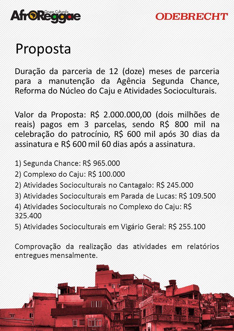 Proposta Duração da parceria de 12 (doze) meses de parceria para a manutenção da Agência Segunda Chance, Reforma do Núcleo do Caju e Atividades Socioc