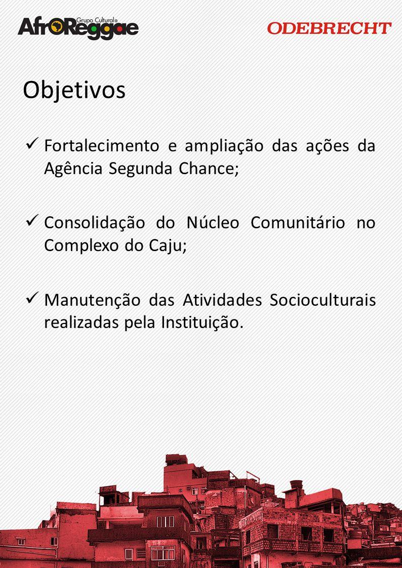 Fortalecimento e ampliação das ações da Agência Segunda Chance; Consolidação do Núcleo Comunitário no Complexo do Caju; Manutenção das Atividades Soci