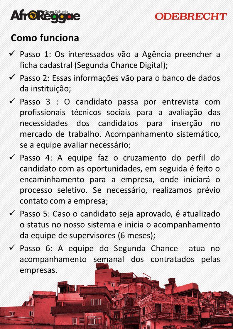 Complexo do Caju O AfroReggae iniciou suas atividades no Complexo do Caju, na comunidade de Boa Esperança, em dezembro de 2013, através do Projeto Mutirão AfroReggae.