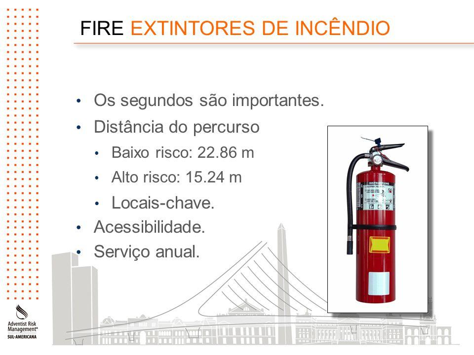 FIRE EXTINTORES DE INCÊNDIO Os segundos são importantes.