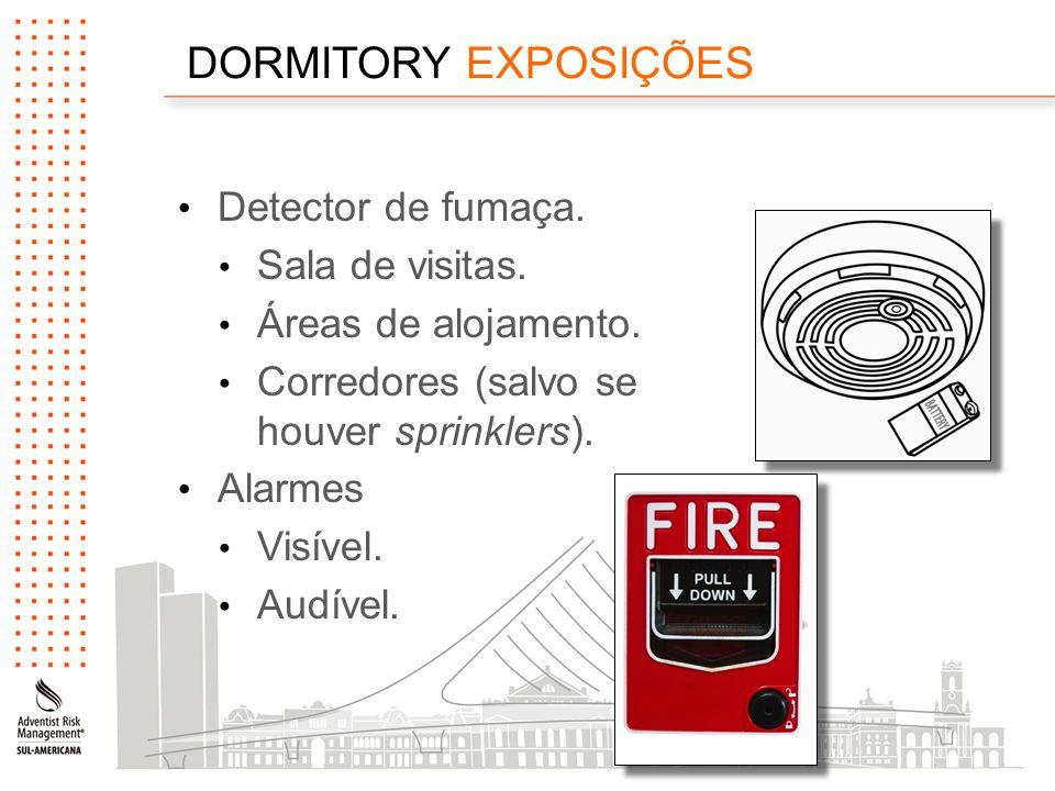 DORMITORY EXPOSIÇÕES Detector de fumaça. Sala de visitas.