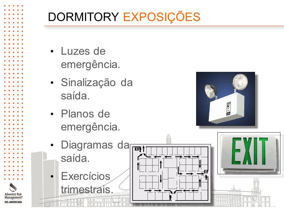 DORMITORY EXPOSIÇÕES Luzes de emergência. Sinalização da saída.