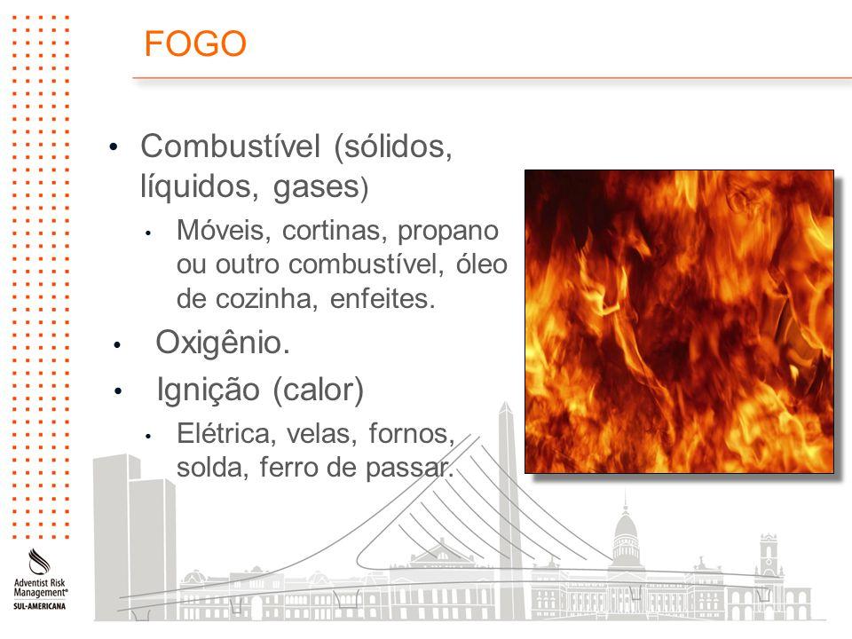 FOGO Combustível (sólidos, líquidos, gases ) Móveis, cortinas, propano ou outro combustível, óleo de cozinha, enfeites.