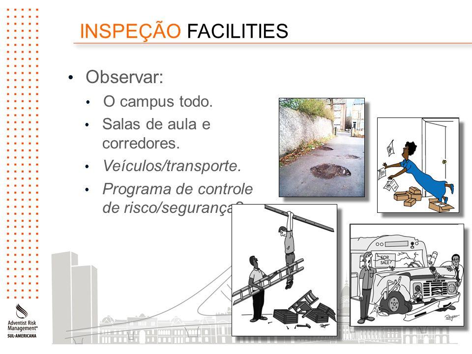 INSPEÇÃO FACILITIES Observar: O campus todo. Salas de aula e corredores.