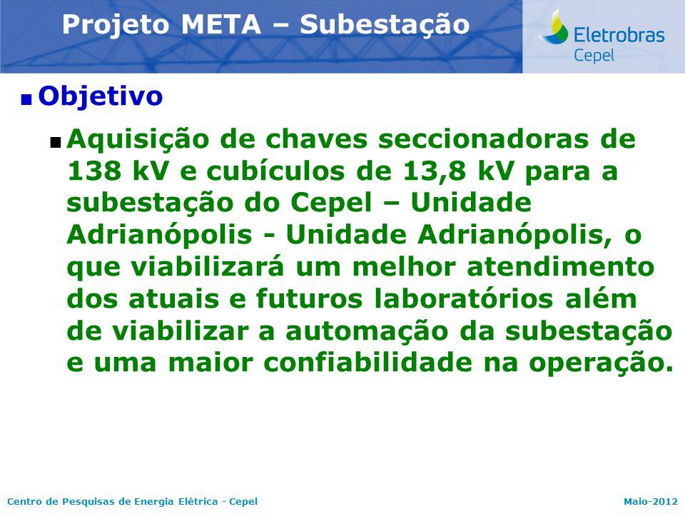 Centro de Pesquisas de Energia Elétrica - CepelMaio-2012 Modelo NEWAVE  Objetivo  Aquisição de chaves seccionadoras de 138 kV e cubículos de 13,8 kV
