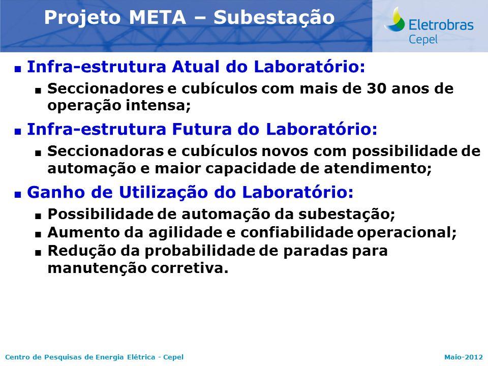 Centro de Pesquisas de Energia Elétrica - CepelMaio-2012 Modelo NEWAVE  Infra-estrutura Atual do Laboratório:  Seccionadores e cubículos com mais de