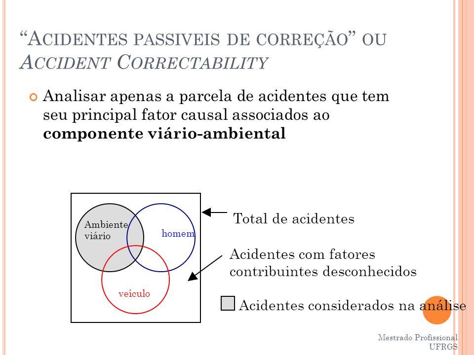 Mestrado Profissional UFRGS P ROVISÃO DE OPORTUNIDADES DE ULTRAPASSAGEM Tratamentos: duplicação de rodovias.