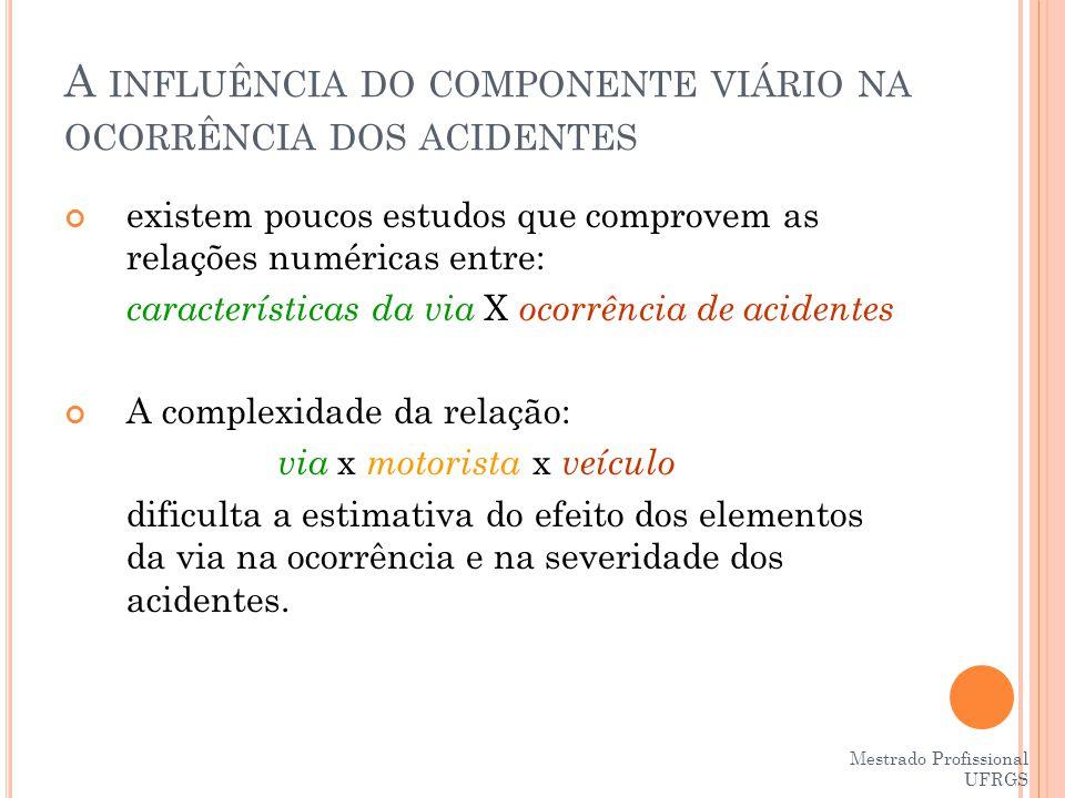 Mestrado Profissional UFRGS A INFLUÊNCIA DO COMPONENTE VIÁRIO NA OCORRÊNCIA DOS ACIDENTES O que se sabe: Para alguns elementos: o grau de influência na ocorrência de acidentes já é numericamente estimada com satisfatório grau de confiança.