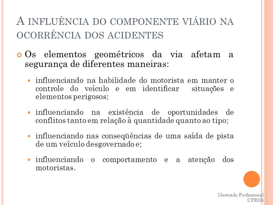 Mestrado Profissional UFRGS C URVAS HORIZONTAIS Acidentes são mais prováveis em trechos curvos do que em tangentes N o de acidentes em trechos curvos = 1,5 a 4x o n o de acidentes em tangentes.