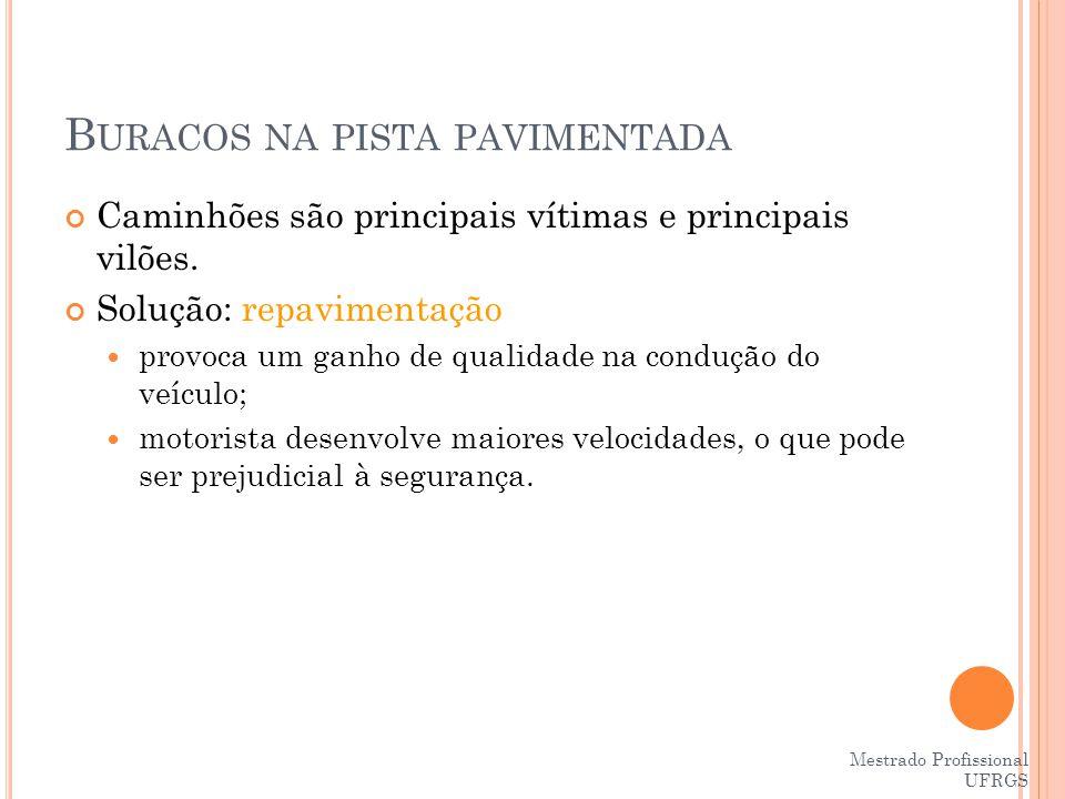 S ISTEMAS DE CONTENÇÃO Atenuadores de impacto reutilizáveis