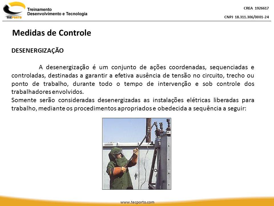 Medidas de Controle DESENERGIZAÇÃO A desenergização é um conjunto de ações coordenadas, sequenciadas e controladas, destinadas a garantir a efetiva au