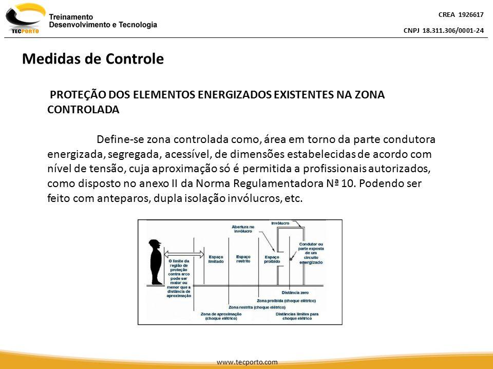 PROTEÇÃO DOS ELEMENTOS ENERGIZADOS EXISTENTES NA ZONA CONTROLADA Define-se zona controlada como, área em torno da parte condutora energizada, segregad