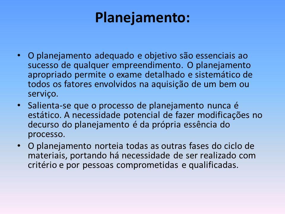 Planejamento: O planejamento adequado e objetivo são essenciais ao sucesso de qualquer empreendimento. O planejamento apropriado permite o exame detal