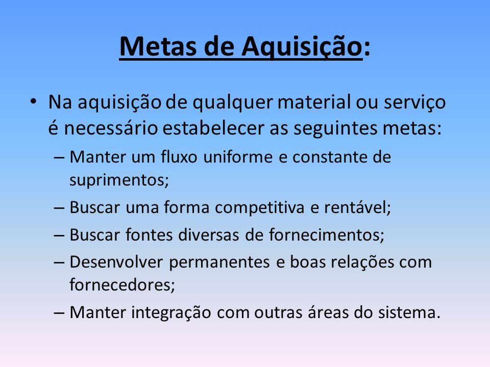 Metas de Aquisição: Na aquisição de qualquer material ou serviço é necessário estabelecer as seguintes metas: – Manter um fluxo uniforme e constante d