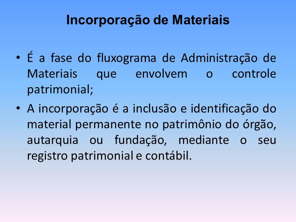 Incorporação de Materiais É a fase do fluxograma de Administração de Materiais que envolvem o controle patrimonial; A incorporação é a inclusão e iden