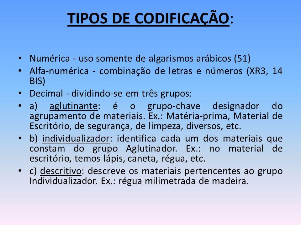 TIPOS DE CODIFICAÇÃO: Numérica - uso somente de algarismos arábicos (51) Alfa-numérica - combinação de letras e números (XR3, 14 BIS) Decimal - dividindo-se em três grupos: a) aglutinante: é o grupo-chave designador do agrupamento de materiais.