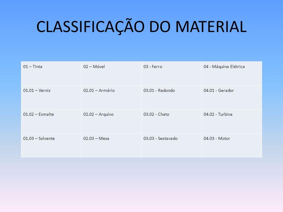 CLASSIFICAÇÃO DO MATERIAL 01 – Tinta02 – Móvel03 - Ferro04 - Máquina Elétrica 01.01 – Verniz02.01 – Armário03.01 - Redondo04.01 - Gerador 01.02 – Esma