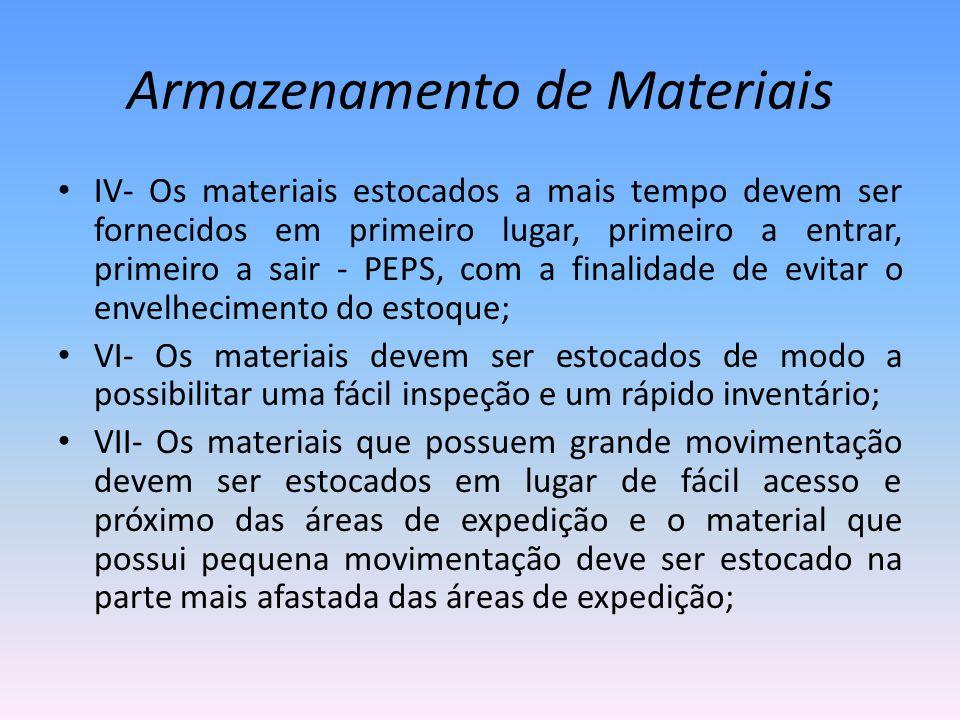 Armazenamento de Materiais IV- Os materiais estocados a mais tempo devem ser fornecidos em primeiro lugar, primeiro a entrar, primeiro a sair - PEPS,