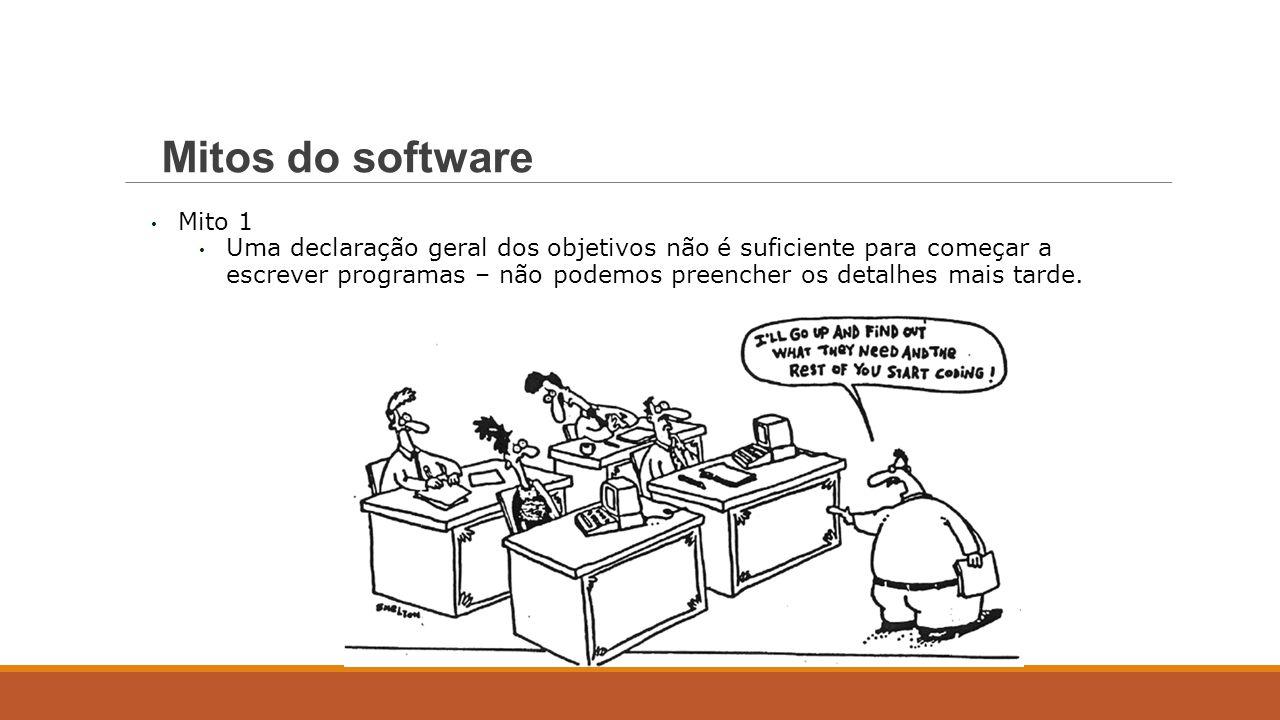Realidade: Uma definição inicial ruim é a principal causa de fracassos dos esforços de desenvolvimento de software.