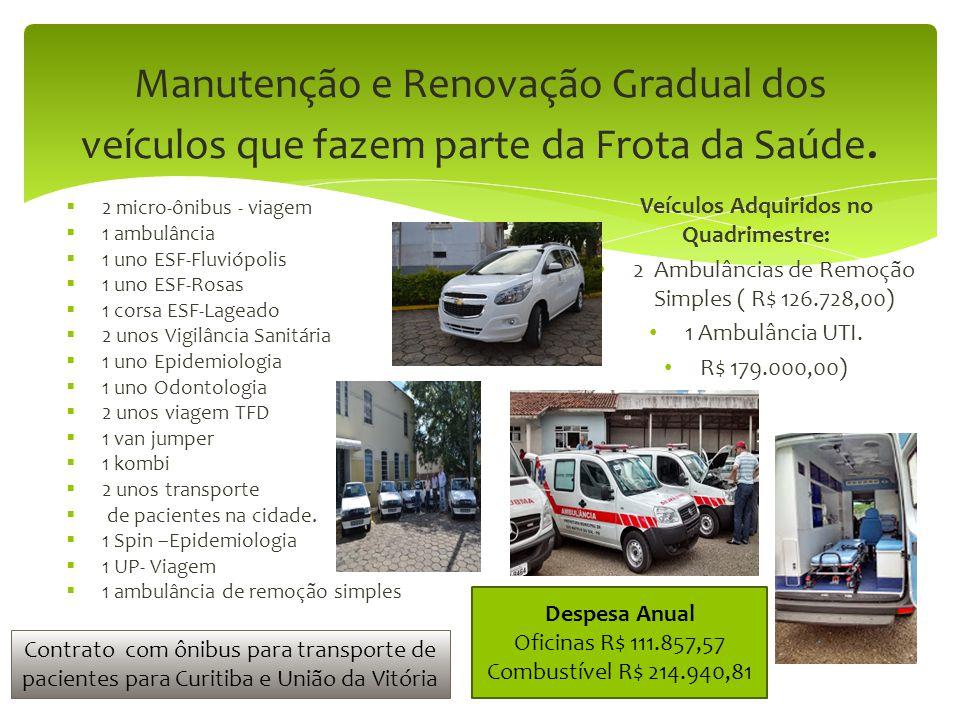 Manutenção e Renovação Gradual dos veículos que fazem parte da Frota da Saúde.  2 micro-ônibus - viagem  1 ambulância  1 uno ESF-Fluviópolis  1 un
