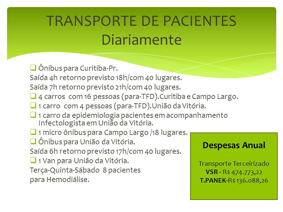  Ônibus para Curitiba-Pr. Saída 4h retorno previsto 18h/com 40 lugares. Saída 7h retorno previsto 21h/com 40 lugares.  4 carros com 16 pessoas (para