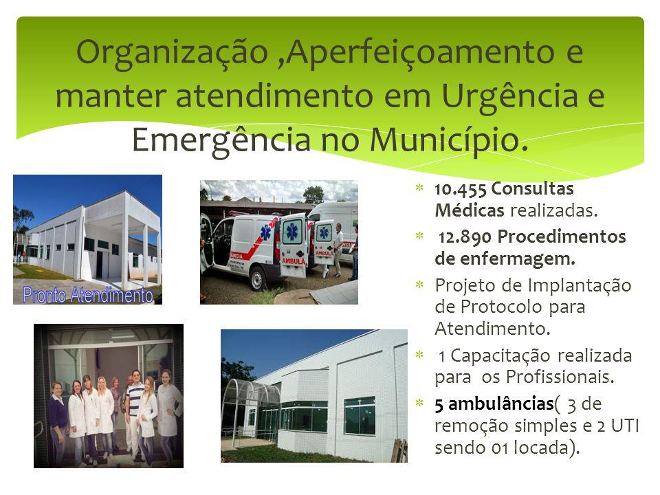 Organização,Aperfeiçoamento e manter atendimento em Urgência e Emergência no Município.  10.455 Consultas Médicas realizadas.  12.890 Procedimentos