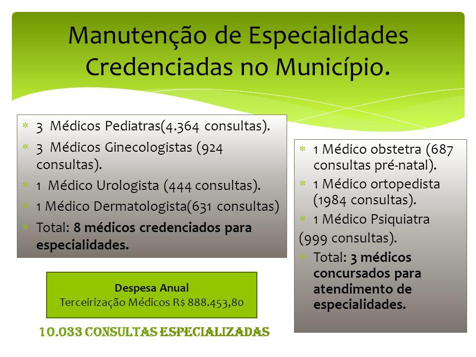 Manutenção de Especialidades Credenciadas no Município.  3 Médicos Pediatras(4.364 consultas).  3 Médicos Ginecologistas (924 consultas).  1 Médico