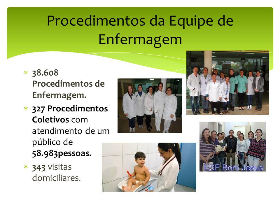 Procedimentos da Equipe de Enfermagem  38.608 Procedimentos de Enfermagem.  327 Procedimentos Coletivos com atendimento de um público de 58.983pesso