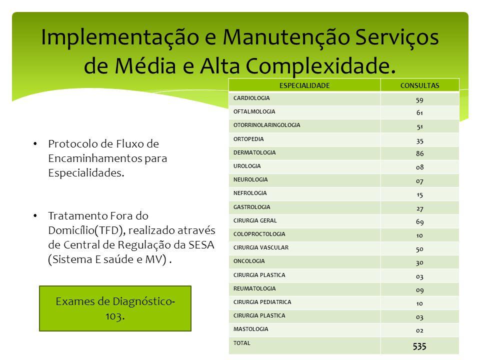 Implementação e Manutenção Serviços de Média e Alta Complexidade. ESPECIALIDADECONSULTAS CARDIOLOGIA 59 OFTALMOLOGIA 61 OTORRINOLARINGOLOGIA 51 ORTOPE
