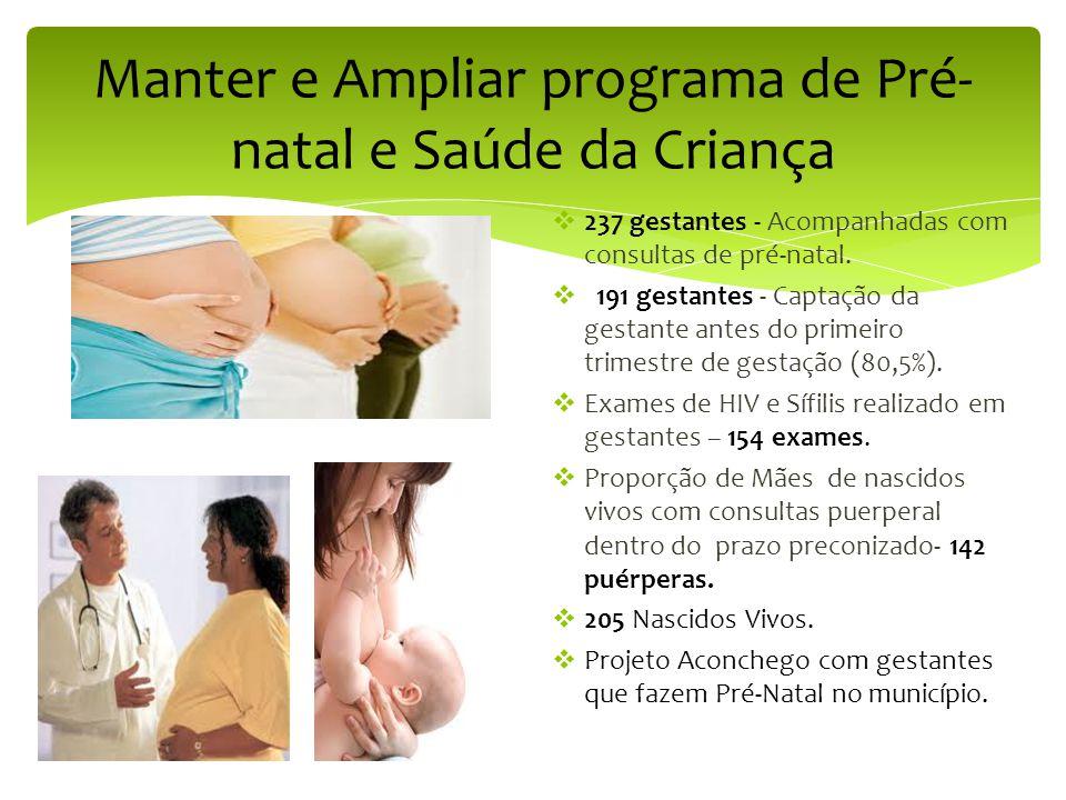 Manter e Ampliar programa de Pré- natal e Saúde da Criança  237 gestantes - Acompanhadas com consultas de pré-natal.  191 gestantes - Captação da ge