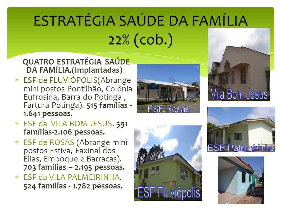 ESTRATÉGIA SAÚDE DA FAMÍLIA 22% (cob.) QUATRO ESTRATÉGIA SAÚDE DA FAMÍLIA.(Implantadas)  ESF de FLUVIÓPOLIS(Abrange mini postos Pontilhão, Colônia Eufrosina, Barra do Potinga, Fartura Potinga).